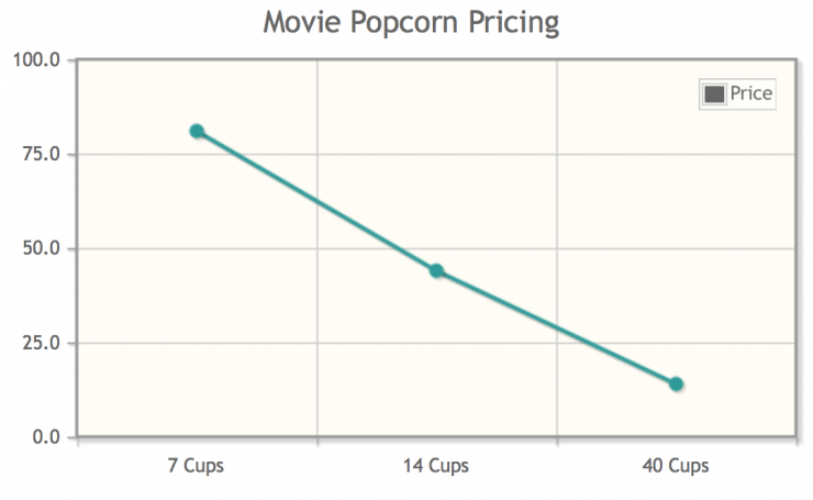 movie-popcorn-pricing.png