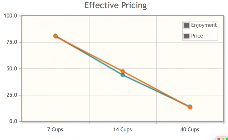 movie-popcorn-effective-pricing.png